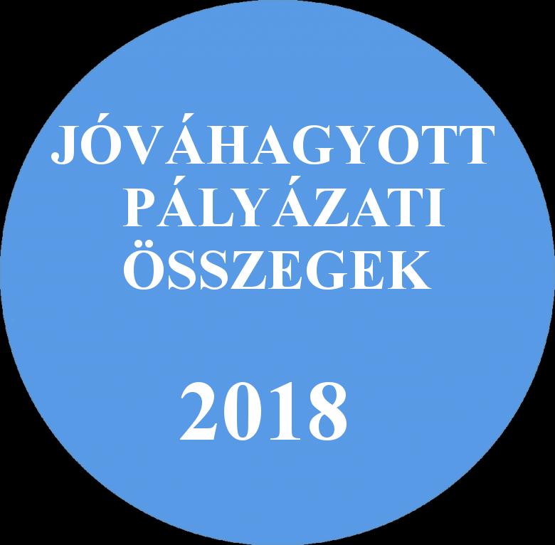 Pályázati összegek 2018